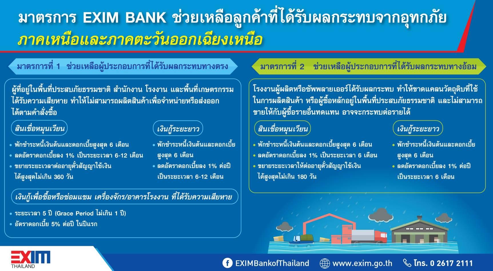 """EXIM BANK ออกมาตรการ """"พักชำระหนี้-ลดดบ."""" ช่วยเหลือลูกค้าประสบปัญหาน้ำท่วม"""