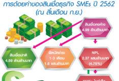 อันดับงานวิจัยพัฒนาไทยร่วง กูรูผุดโปรเจ็กต์ทำเงินแทนศึกษาพื้นฐาน