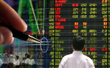 ตลาดหุ้นไทย-SET